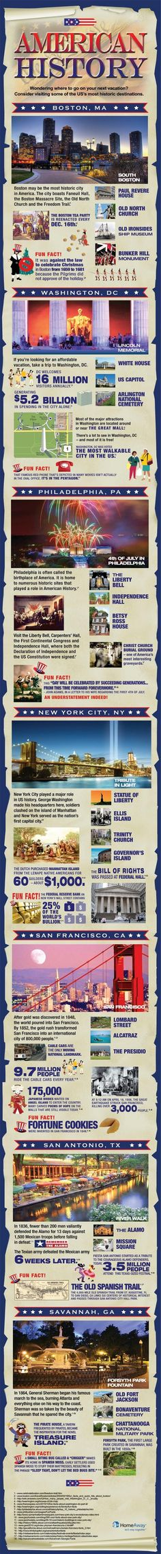 American History – Walk through history on Vacation in these destinations