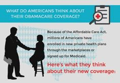 Gaining Ground: Americans' Health Insurance Coverage and Access to Care After the Affordable Care Act's First Open Enrollment Period - The C...