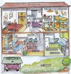 la maison la maison, french languag