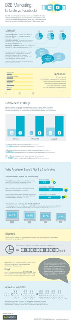 LINKEDIN V.S FACEBOOK B2B MARKETING.... shows how effective social media marketing has become for B2B, taking a closer look at the benefits of using social media for B2B marketing