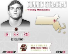 Boston College Football - Signing Day Player Card