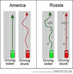 Driving: America vs. Russia…