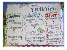reading charts, nonfiction anchor chart, classroom, school, reading anchor charts, text featur, informational texts, read nonfict, readers workshop