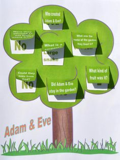 Adam & Eve Lift the flap activity.... Good idea for any story review!!