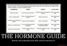 the hormone guide