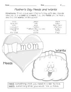 Mother's Day Gift Ideas - Needs and Wants mothers day, grade mother, gift ideas, mother day gifts