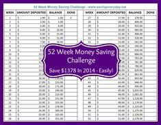 52 Week Money Saving Challenge!!
