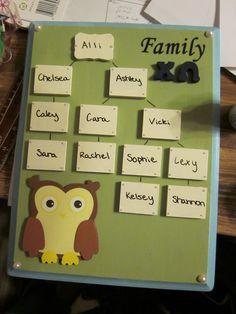 Family treeee.