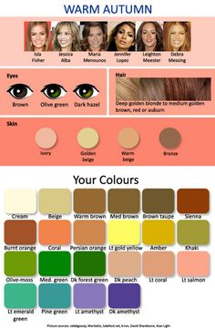 Seasonal color analysis -  Cool link - match you hair, eye, and skin color, and it tells you what colors look best on you.