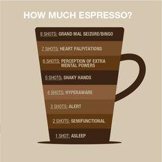 books, espresso, true facts, drink, chart
