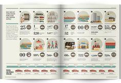 Toyota Magazine ill/infographics