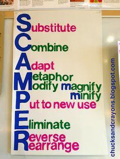 S.C.A.M.P.E.R.  I have been looking for this acronym for a week!