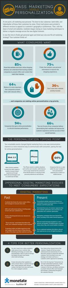 Mass Marketing Versus Personalization - via Monetate