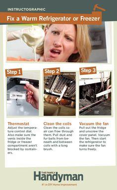 DIY Tutorial: How to Fix a Warm Refrigerator or Freezer.