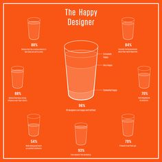 How Happy Are Designers? | Co.Design | business + design