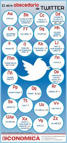El otro abecedario de Twitter #infografia #infographic#socialmedia
