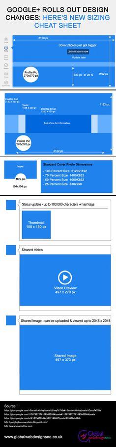 Tamaños de imágenes para Google + #infografia #infographic #socialmedia #design