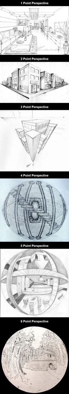 Different Perspectiv