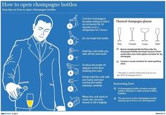 Easy tips on how to open champagne bottles