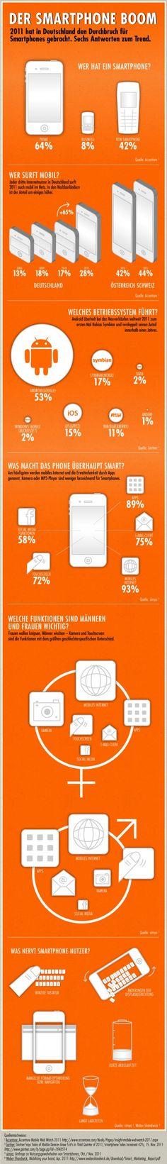 Der Smartphone Boom in Deutschland