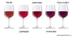 El color de los vinos tintos