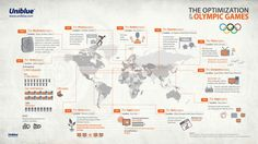 Celebrate the 2012 London Olympic Games with These 14 Infographics   Visual.ly Blog