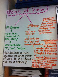 Point of View Anchor Chart used during middle school guided reading  adapt for other text types... 1st person vs 3rd person when writing non-fiction text.