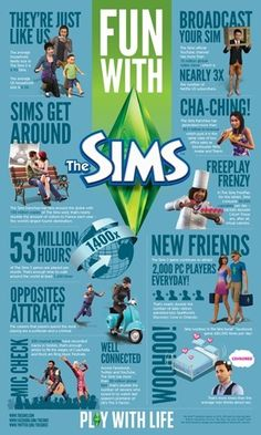 Love the sims 3!