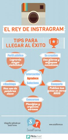 #Infografia Principales ideas para llegar al éxito con tu perfil de #Instagram #exito #RRSS