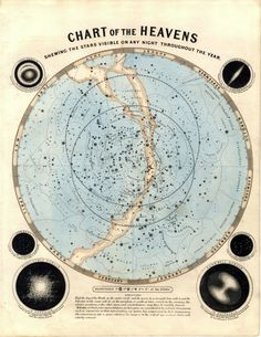 vintage astronomical diagram - Chart of the Heavens Shewing the Stars, published by Reynolds, James & Sons, ca. 1850