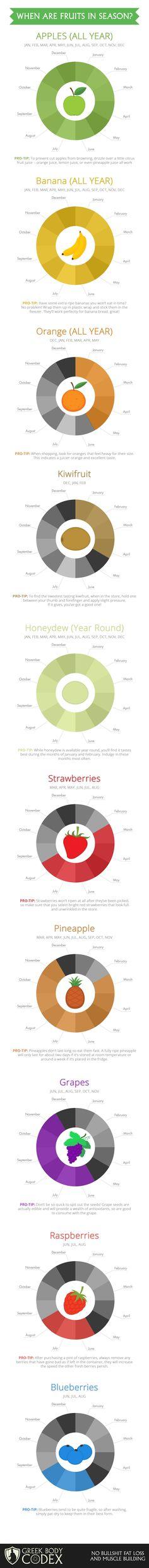 When Are Fruits in Season? #infographic #infografía