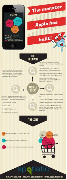Apple's next generation Social Media influence and engagement tool: iBeacon ...