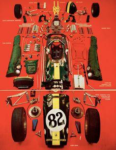 Formula 1 kit
