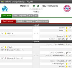 Summary of Marseille vs Bayern München 0-2 in the first leg of the UEFA Champions League quarter-finals.    Match stats: www.FlashScore.com/match/vgdoB2jF/