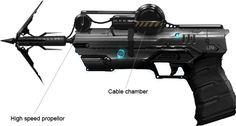 Automatic Rifle, Grappling Hook & Propeller Pistol