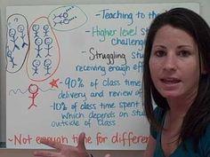 Why I Flipped My Classroom