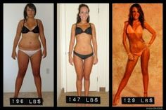 Blog: THINSPIRATION PICTURES..  THINSPIRATION PHOTOS OF REAL GIRLS, MODELS AND CELEBRITIES.