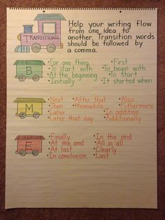Transitions chart; beginning, middle, end