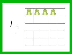 Frog-themed number posters with ten frames
