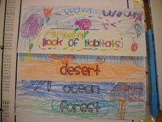 Freebie: Habitat Flip booklet to use when teaching different animal habitats