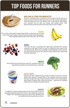 Top foods for runners - are you eating these?