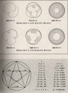Mercuryn and Earth's Dance