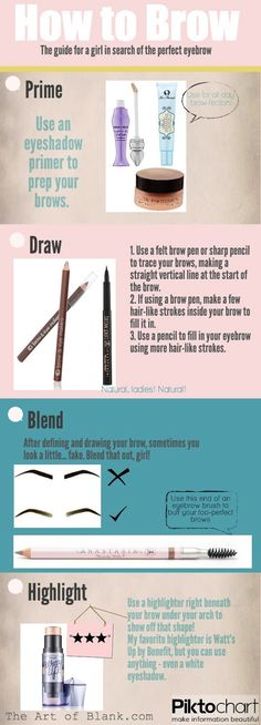 eyebrow tutorial, how to do eyebrows, eyebrow infographic