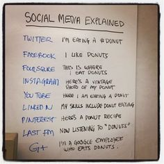 Social media explained in terms of donuts... pretty accurate.