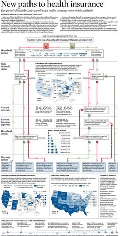 New paths to health insurance, infographic by Jemal R. Brinson, Ryan Haggerty   Chicago Tribune -  #consumer #infographic #hcsm #ACA #PPACA #health #money #healthcare #drug #drugs #marketing #hcmktg #medicine #population #cities #hcr #business #healthinsurance #prevention #hcr #costs #economics - www.healthcoverageally.com