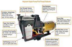 Hayward Superpump Cutaway