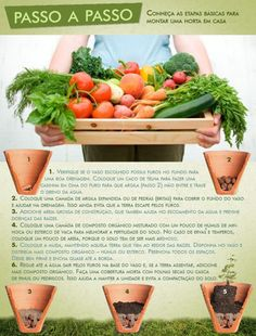 food recipes, organic farming, weight loss, eating right, whole foods, diets, eat healthy, cancer prevention, healthy foods