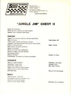 JUNGLE JIM Funny Car Specs