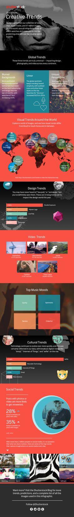 Infographic: Explore...