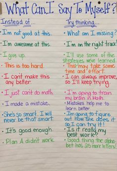 FES blog - Growth Mindset anchor chart in my classroom (inspired by Developing Growth Mindsets in the Inspiring Classroom).  Based on things I've heard my kids say… WOW.  This is AMAZING!